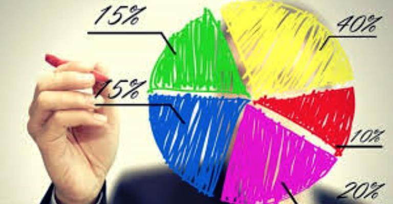 Melhor momento para diversificar os investimentos